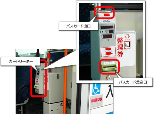 共通バスカード (島根県)